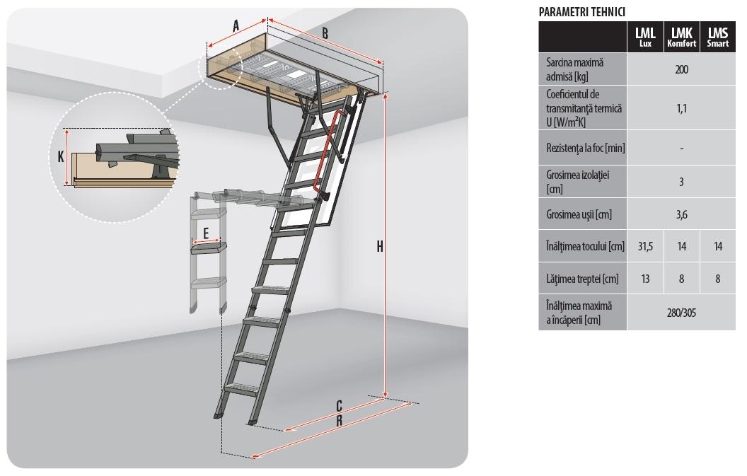 Tehnic FAKRO Scara modulara metalica LMS Smart