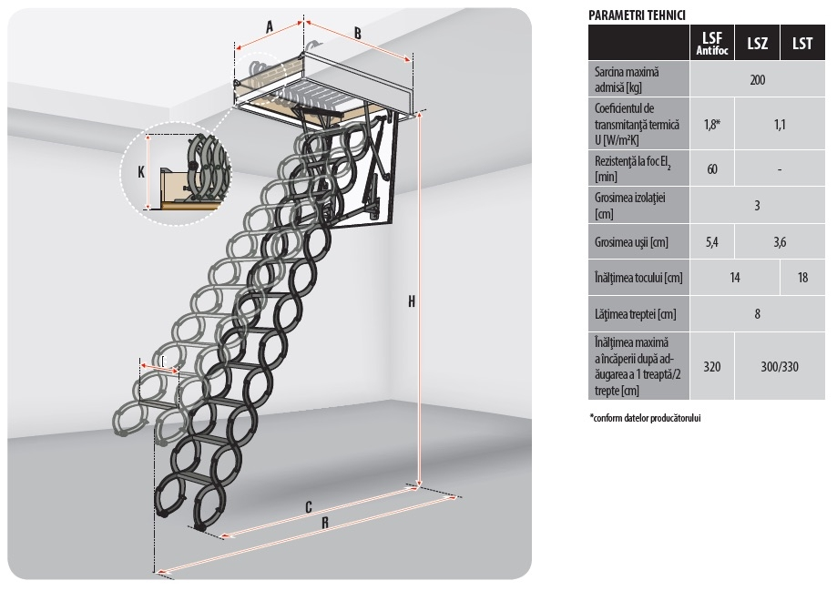 Schita tehnica FAKRO LSZ scara metalica acces pod